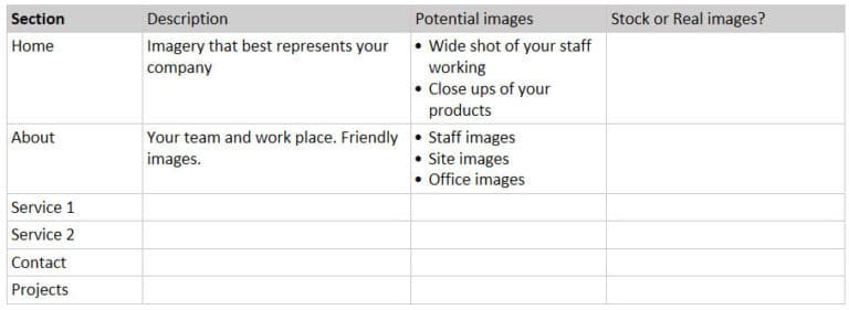 9G Websites - getting images for your website planning table